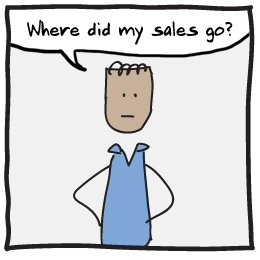 Free Ways to Find New Leads